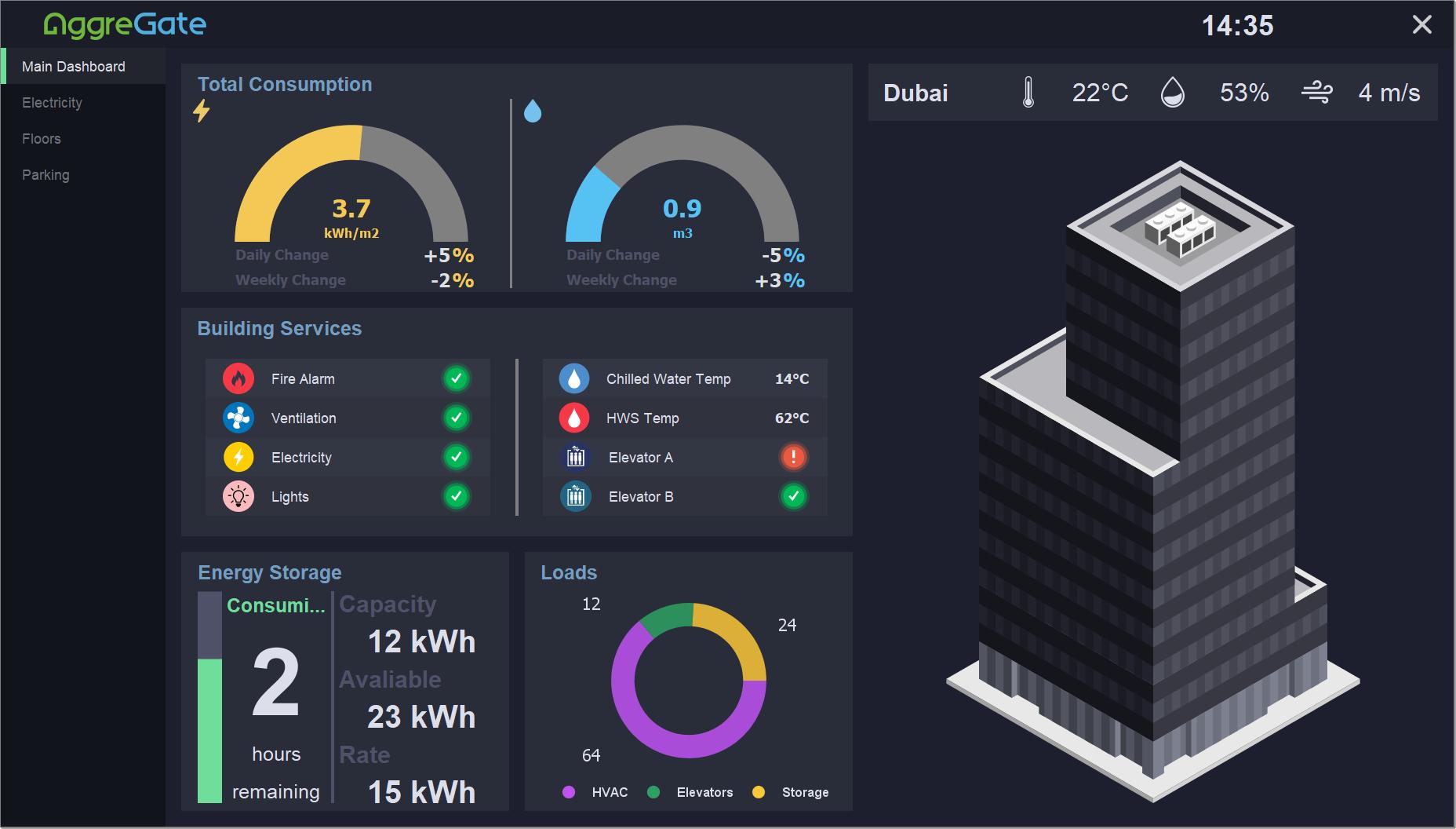 Автоматизация зданий на IoT-платформе AggreGate - демо